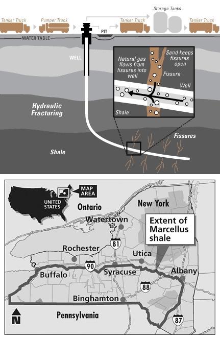 map&wells